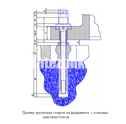 фундамент станка цанговый болт