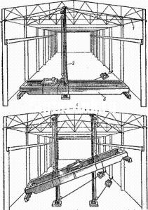 Схема монтажа мостового крана. Синтез ТМК. ТАкелаж. Монтаж. Наладка.